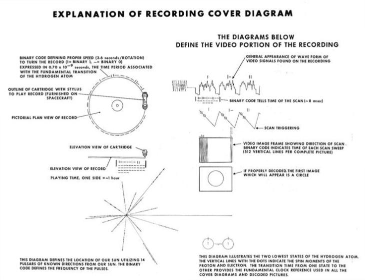 golden_record_diagram.jpg