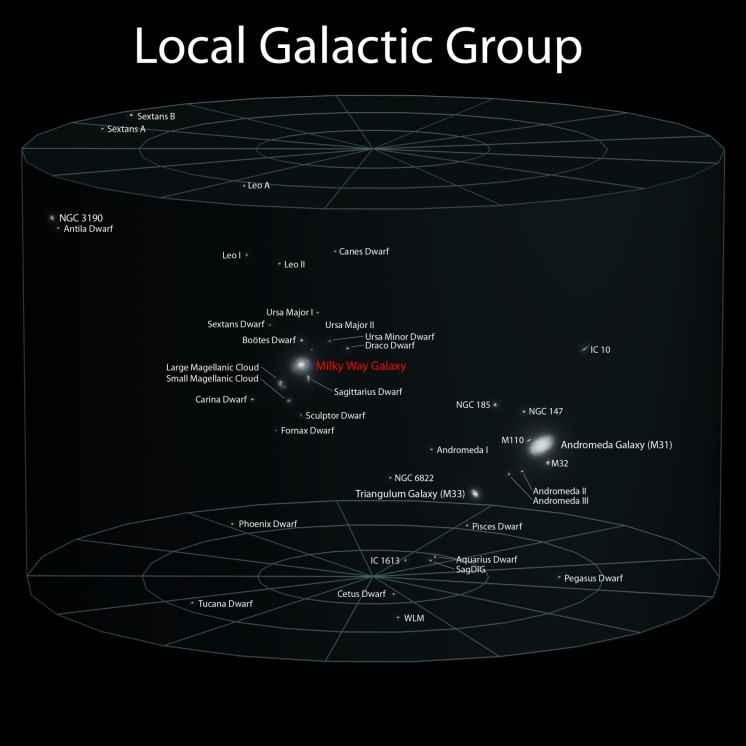 Local_Group
